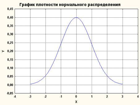 http://statistica.ru/upload/medialibrary/d68/image008.jpg