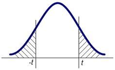 Коэффициент корреляции  statisticaru